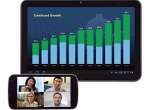 Polycom RealPresence Mobile software (RPM) for iOS and Android based devices