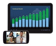 Polycom RealPresence Mobile Video Conferencing Software for iOS and Android
